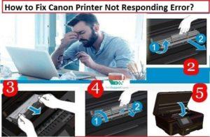 Fix Canon Printer Not Responding Error